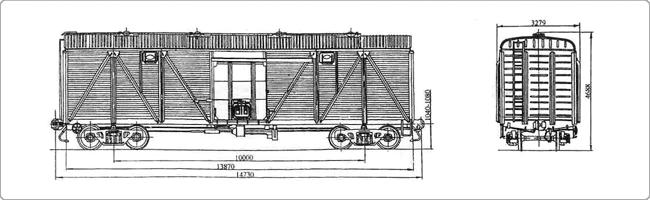 Крытые вагоны Модель 11-066